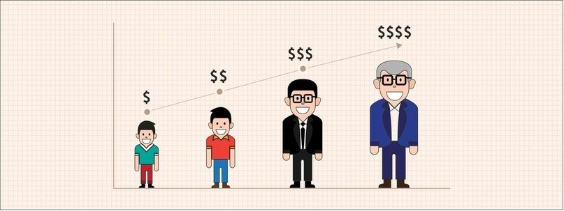 Стоимость заявки из социальных сетей как рассчитать | Цена заявки (таргетированная реклама)